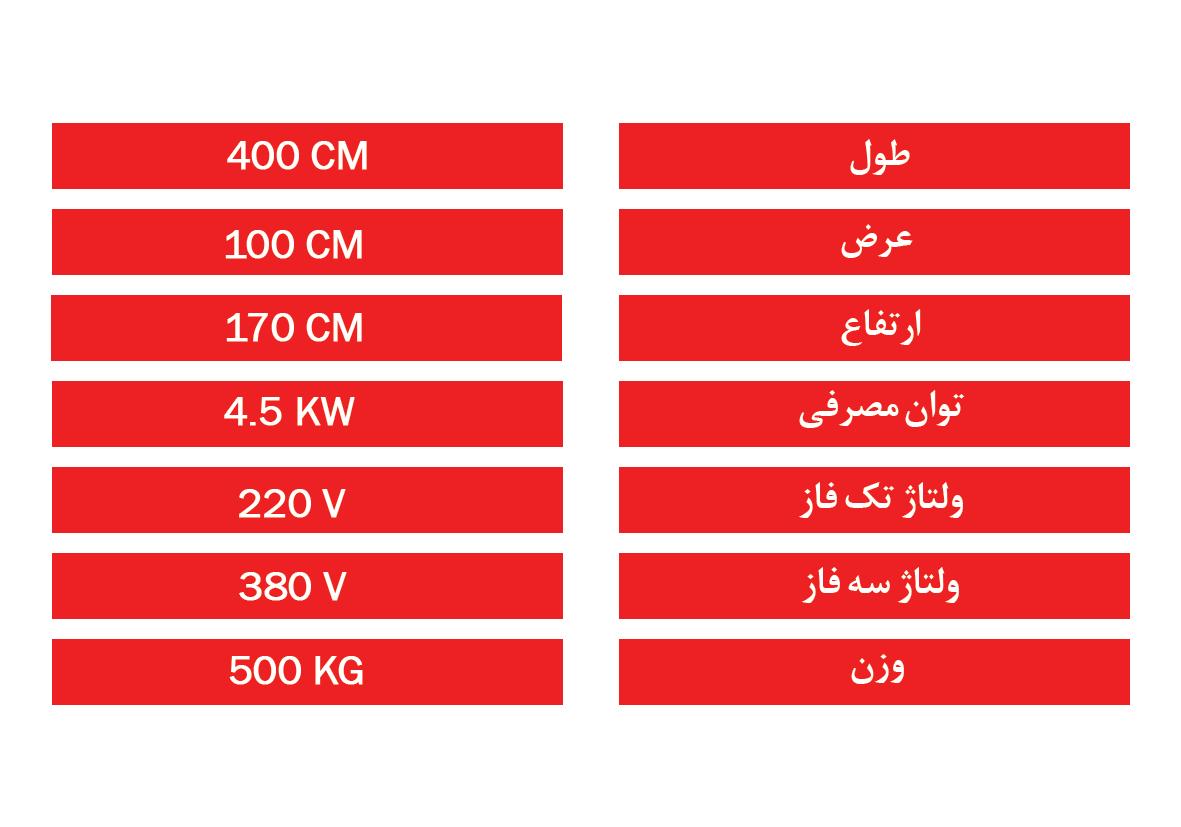 مشخصات دستگاه بسته بندی ژیلت