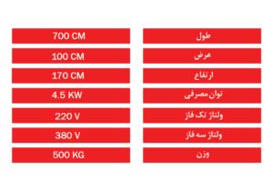مشخصات دستگاه بسته بندی بادمجان