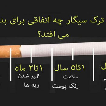 چه کارهایی پس از ترک سیگار باید انجام داد؟